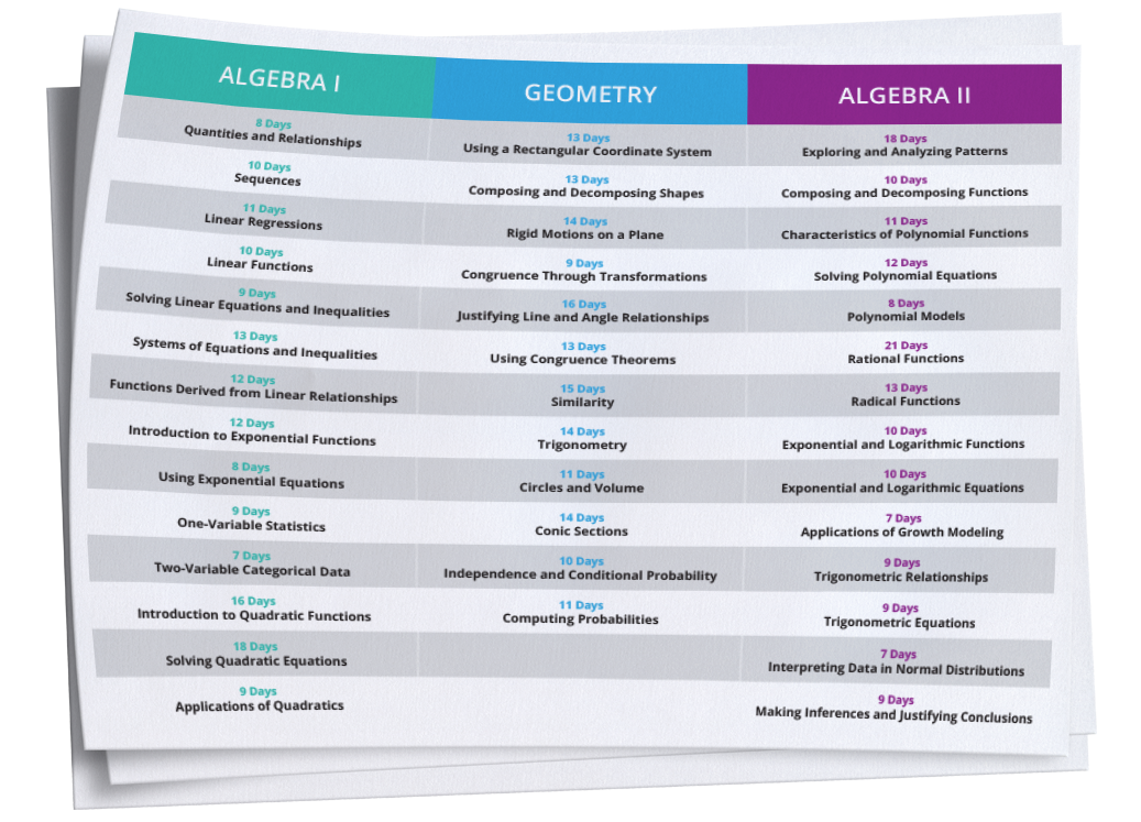 High School Math Curriculum Software Carnegie Learning