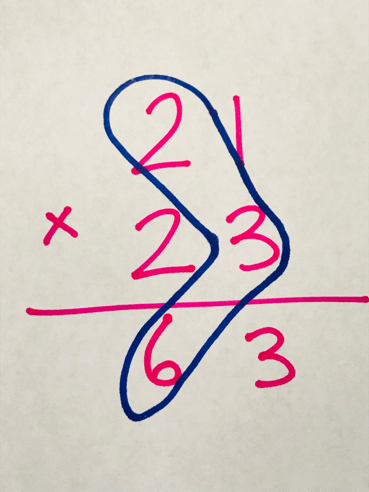 Multiplication 3 x 2