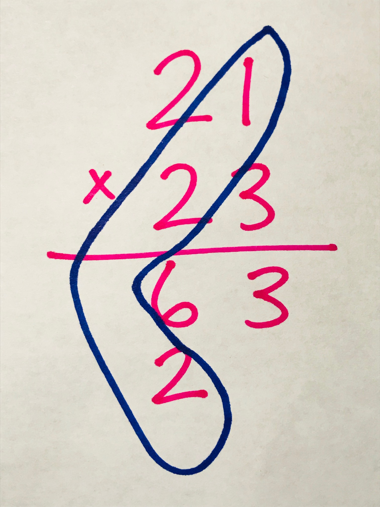 Multiplication 2 x 1
