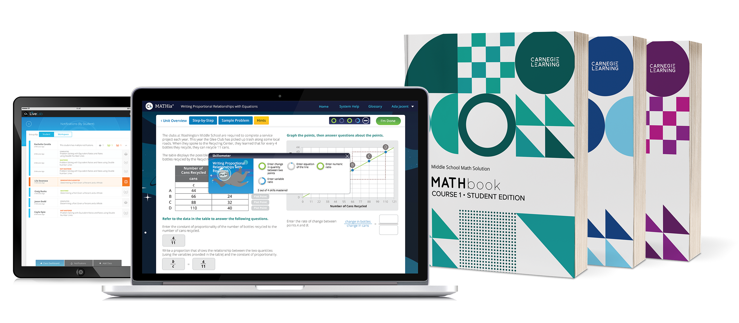Middle School Math Solution textbooks with MATHia workspace and LiveLab
